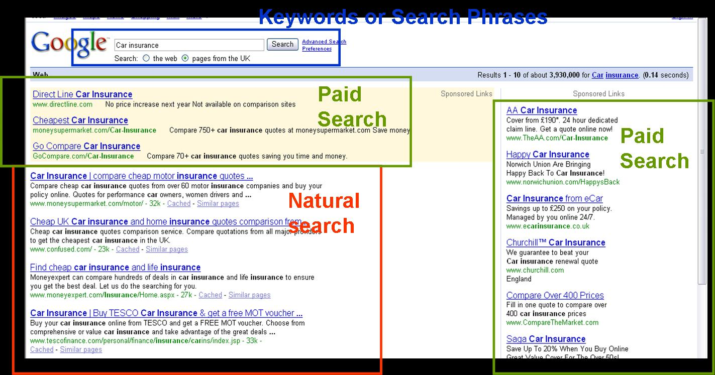 Search Engine Marketing Marketing For The Micro Business
