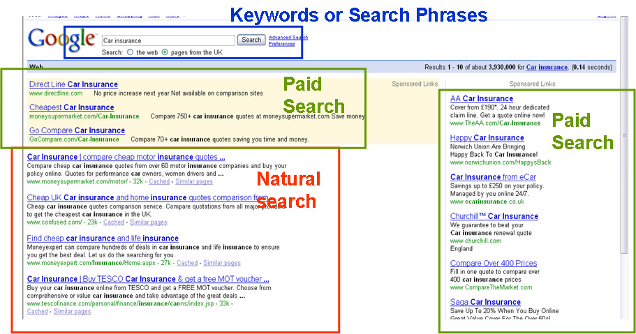 Image showing Key Elements of a Google Search