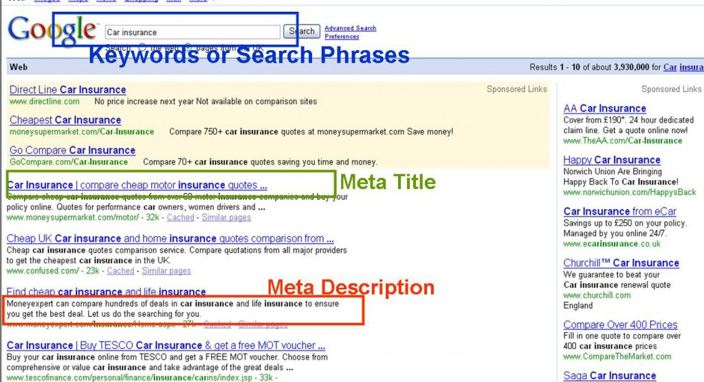 Image Showing Location of Meta Titles and Descriptions in a Google Search